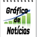 Grafico de Noticias